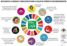 Decalogo del Consejo de Participación Infantil y Adolescente de Toledo (CPIA)